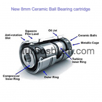 New 8mm Ceramic Ball Bearing Cartridge