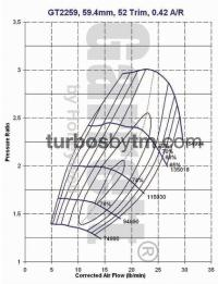 Compressor map GT2259 / TRIM 52 / A/R 0.42