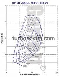 Compressor map GT1544 / TRIM 56 / A/R 0.33