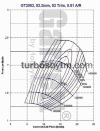 Compressor map GT2052 / TRIM 52 / A/R 0.51