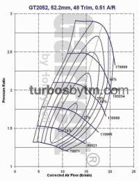 Compressor map GT2052 / TRIM 48 / A/R 0.51