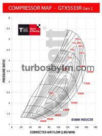 Compressor map GT5533R / TRIM 41 / A/R 0.88