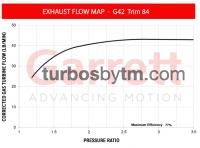 Turbine map G42 / TRIM 84