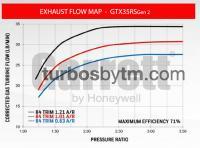 Turbine map GTX35RS / TRIM 84